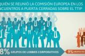 Los lobbies copan las reuniones con la Comisión Europea en torno al TTIP