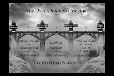 Bridge Over Diagnosis – a parody of Bridge Over Troubled Water