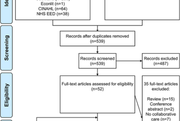 Cost-Effectiveness of Collaborative Care for the Treatment of Depressive Disorders in Primary Care: A Systematic Review