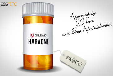 Qué hay tras los medicamentos más vendidos
