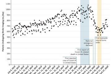 Efecto colateral de Covid-19 sobre la evaluación del accidente cerebrovascular en los Estados Unidos